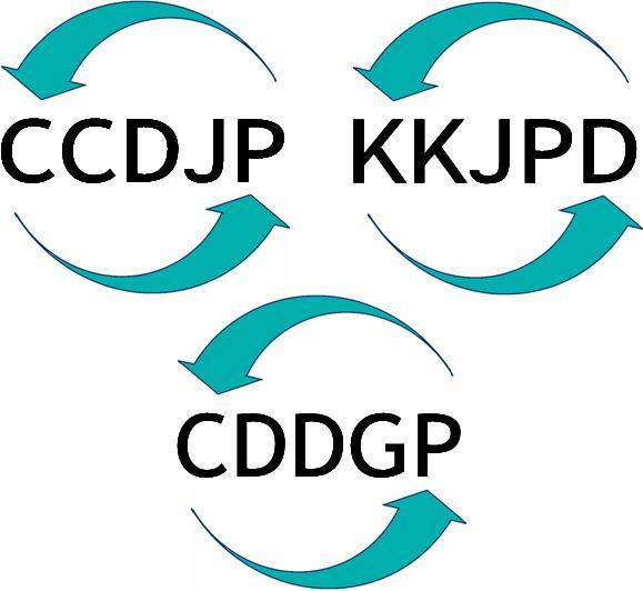 Norman Gobbi eletto nel direttivo della CDDGP