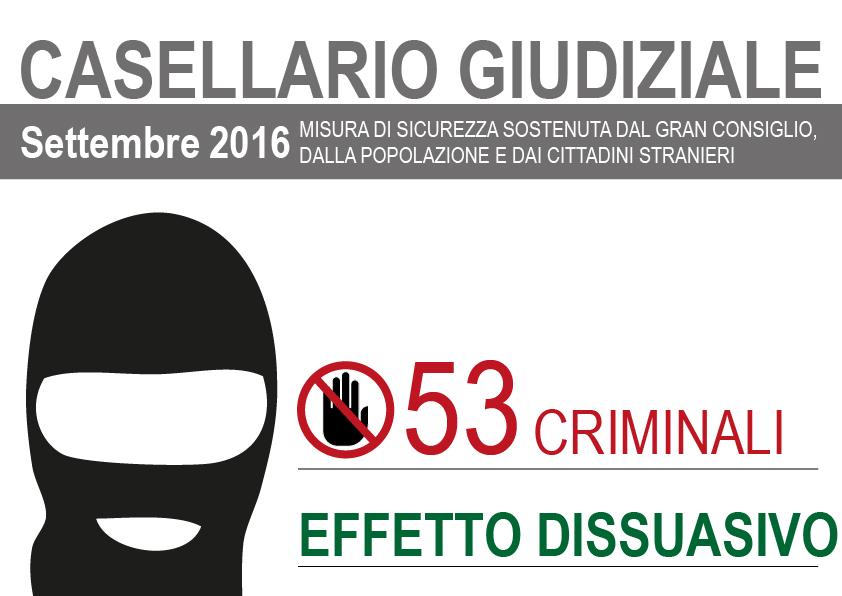 Casellario giudiziale – Il Governo aggiorna i dati e scrive alla Commissione istituzioni politiche del Consiglio degli Stati