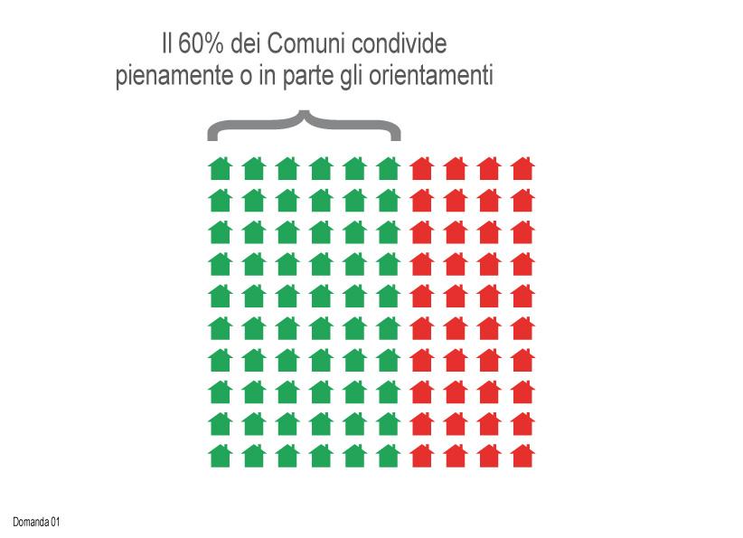 Piano cantonale delle aggregazioni, 60% dei Comuni condividono